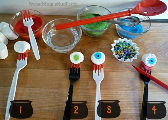 eyeball on fork instructions