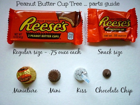 Tree parts guide - SweetSimpleStuff.com